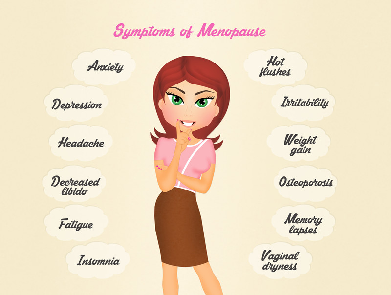 Menopause – I don't know who I am anymore… is this the way it is now?