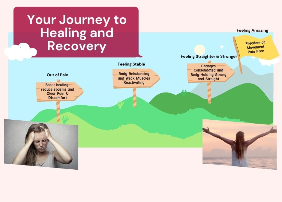 Your Journey to Healing and Recovery